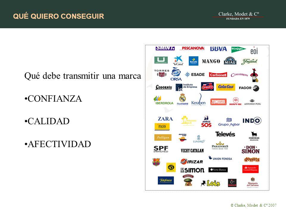 RELEVANCIA DE LAS MARCAS Qué debe transmitir una marca CONFIANZA CALIDAD AFECTIVIDAD © Clarke, Modet & Cº 2007 QUÉ QUIERO CONSEGUIR