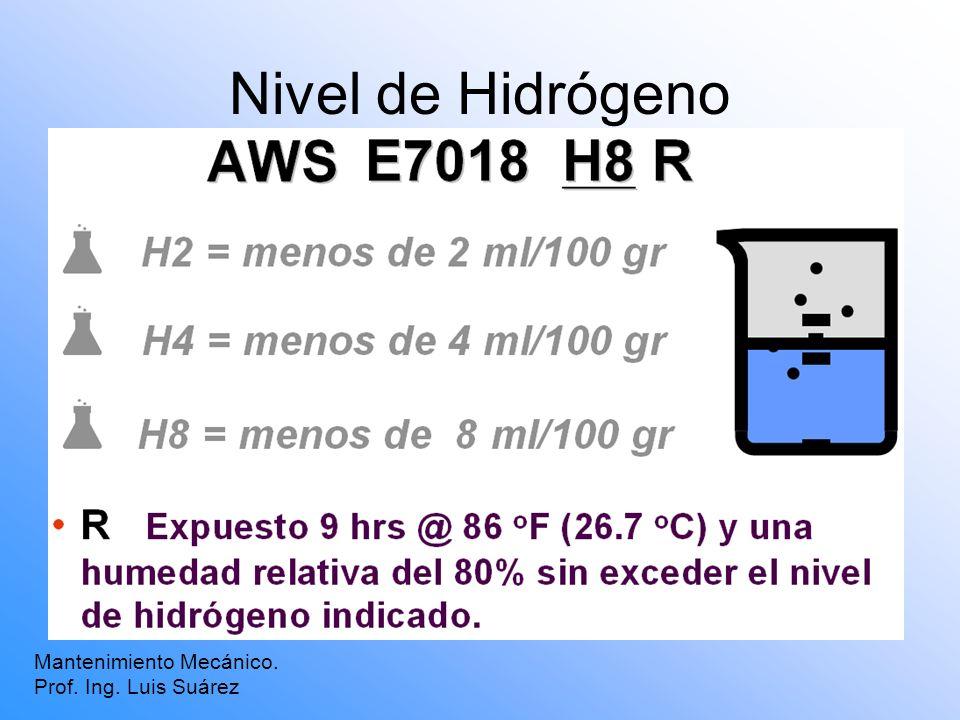 Nivel de Hidrógeno Mantenimiento Mecánico. Prof. Ing. Luis Suárez