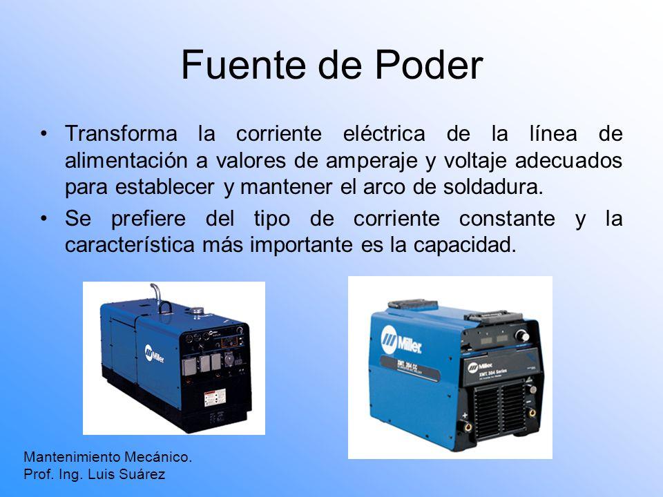 Fuente de Poder Mantenimiento Mecánico. Prof. Ing. Luis Suárez Transforma la corriente eléctrica de la línea de alimentación a valores de amperaje y v