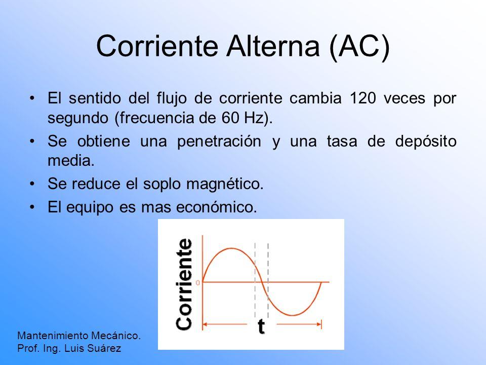 Corriente Alterna (AC) El sentido del flujo de corriente cambia 120 veces por segundo (frecuencia de 60 Hz). Se obtiene una penetración y una tasa de