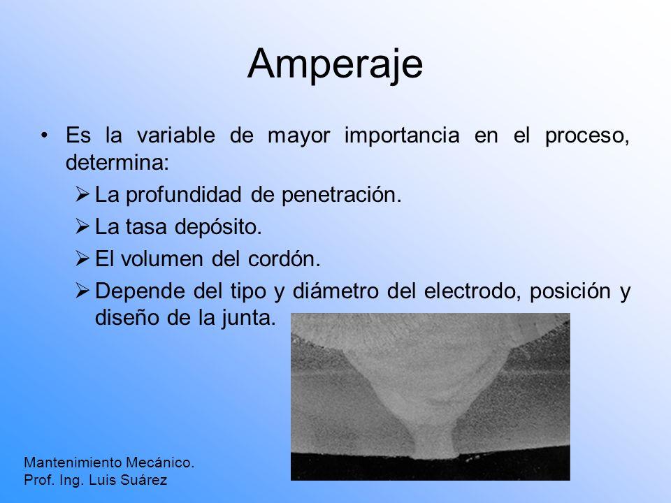 Amperaje Es la variable de mayor importancia en el proceso, determina: La profundidad de penetración. La tasa depósito. El volumen del cordón. Depende