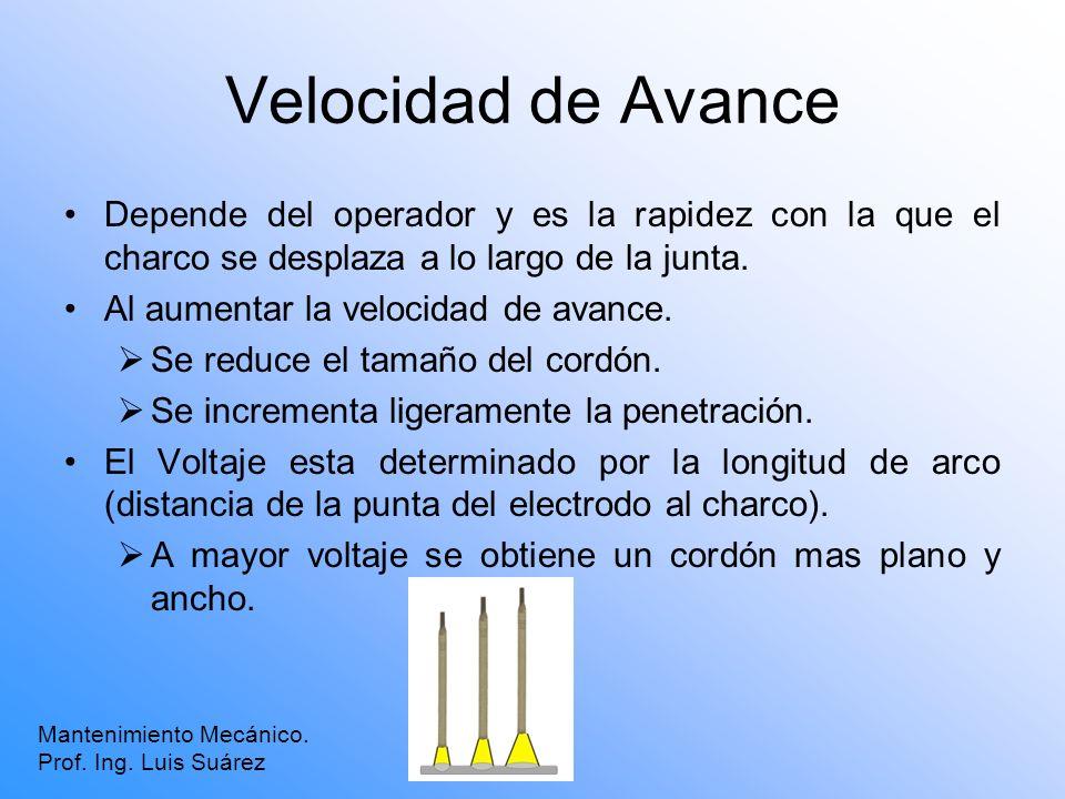 Velocidad de Avance Depende del operador y es la rapidez con la que el charco se desplaza a lo largo de la junta. Al aumentar la velocidad de avance.