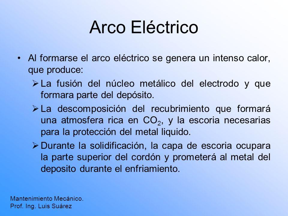 Arco Eléctrico Al formarse el arco eléctrico se genera un intenso calor, que produce: La fusión del núcleo metálico del electrodo y que formara parte