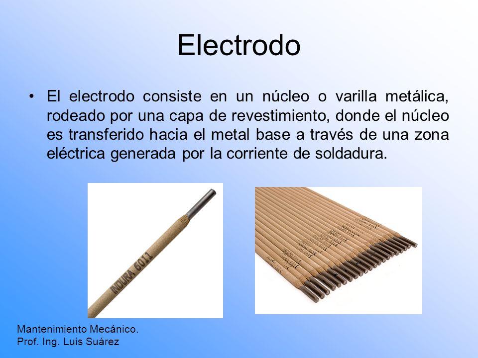 El electrodo consiste en un núcleo o varilla metálica, rodeado por una capa de revestimiento, donde el núcleo es transferido hacia el metal base a tra