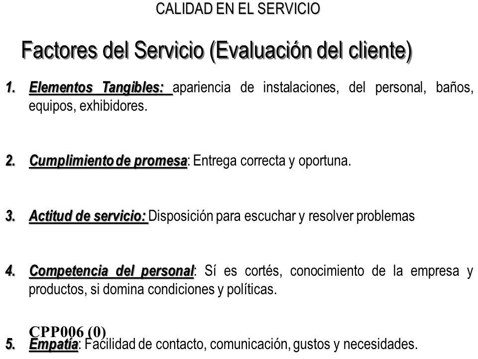 CALIDAD EN EL SERVICIO Factores del Servicio (Evaluación del cliente) 1.Elementos Tangibles: 1.Elementos Tangibles: apariencia de instalaciones, del p