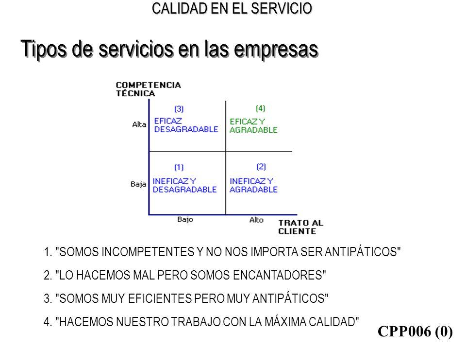CALIDAD EN EL SERVICIO 1.