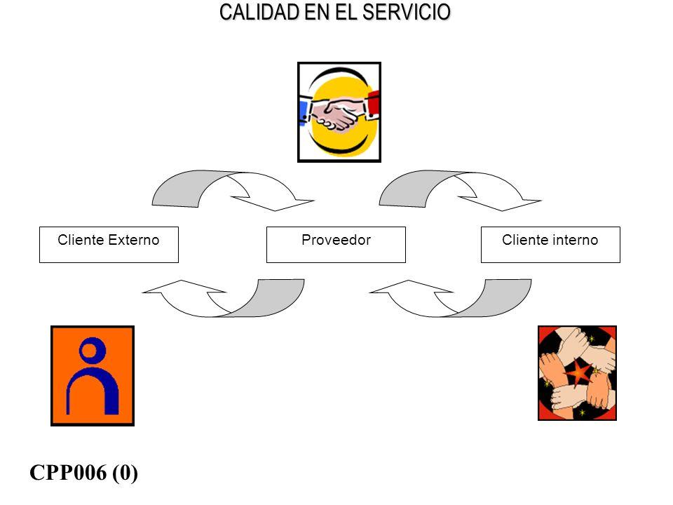 CALIDAD EN EL SERVICIO Cliente ExternoProveedorCliente interno Satisfactores Esfuerzo Dinero Satisfactores CPP006 (0)