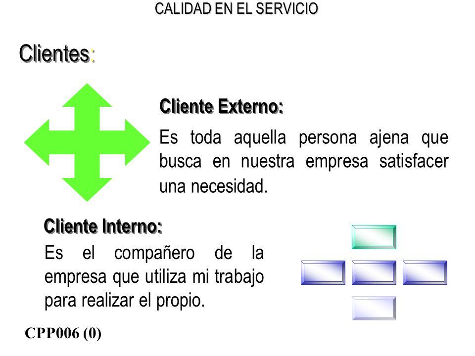 CALIDAD EN EL SERVICIO Clientes: Cliente Externo: Cliente Interno: Es toda aquella persona ajena que busca en nuestra empresa satisfacer una necesidad