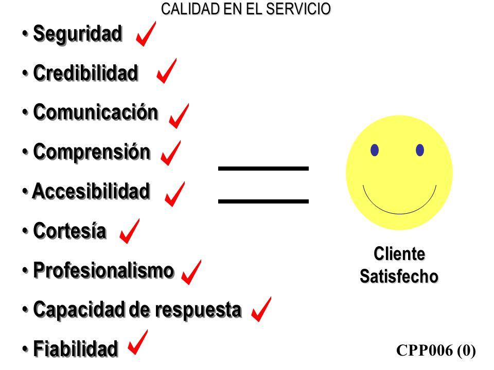 CALIDAD EN EL SERVICIO Seguridad Credibilidad Comunicación Comprensión Accesibilidad Cortesía Profesionalismo Capacidad de respuesta Fiabilidad Seguri