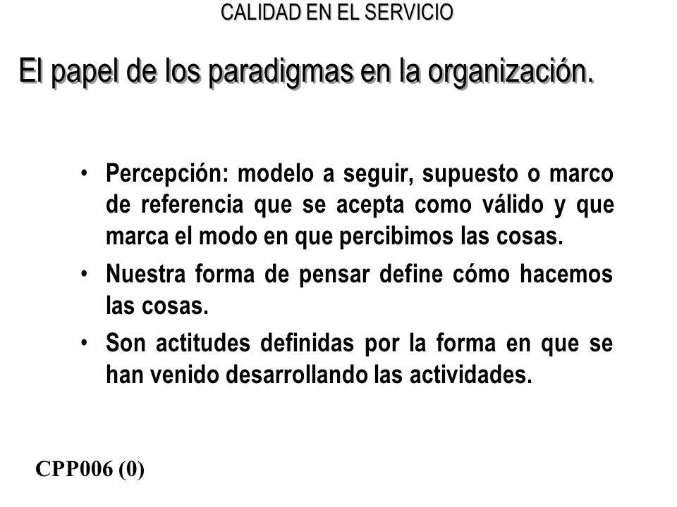 CALIDAD EN EL SERVICIO El papel de los paradigmas en la organización. Percepción: modelo a seguir, supuesto o marco de referencia que se acepta como v