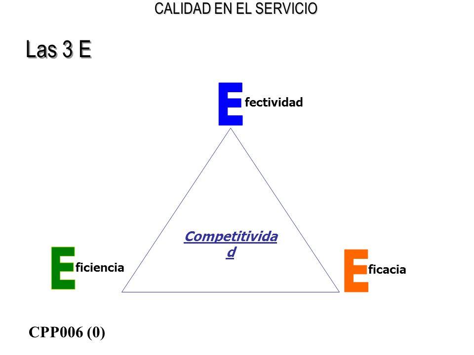 CALIDAD EN EL SERVICIO Las 3 E Competitivida d ficacia fectividad ficiencia CPP006 (0)