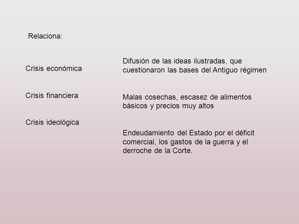 Relaciona: Crisis económica Crisis financiera Crisis ideológica Difusión de las ideas ilustradas, que cuestionaron las bases del Antiguo régimen Malas
