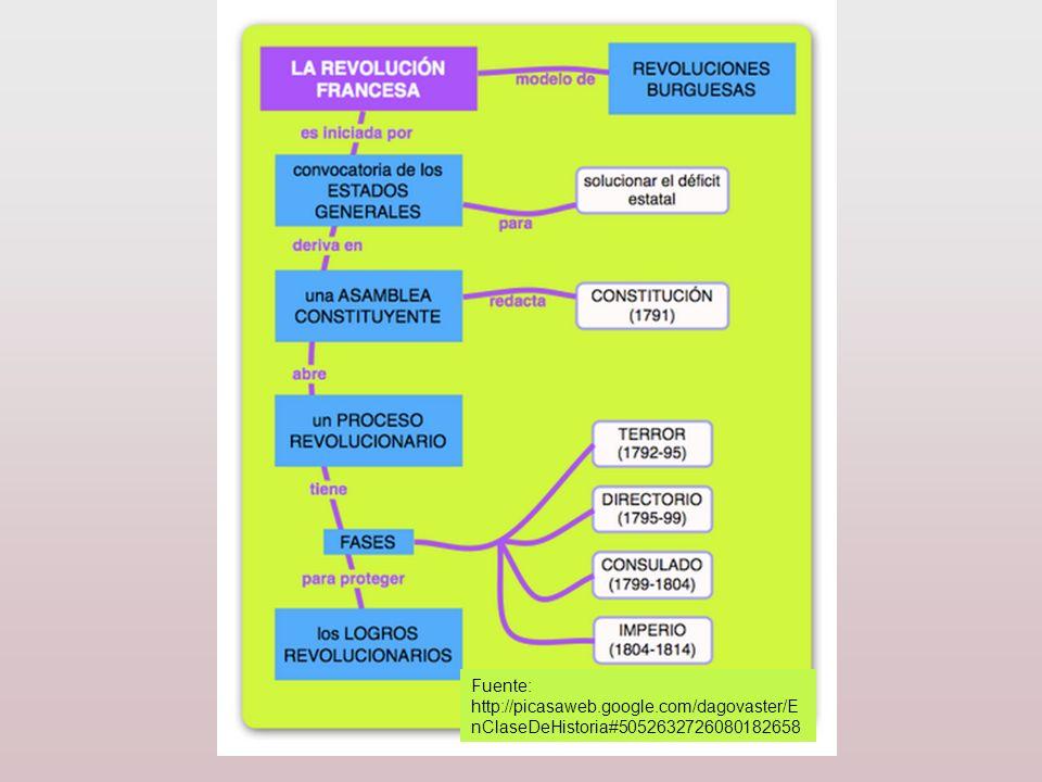 Fuente: http://picasaweb.google.com/dagovaster/E nClaseDeHistoria#5052632726080182658