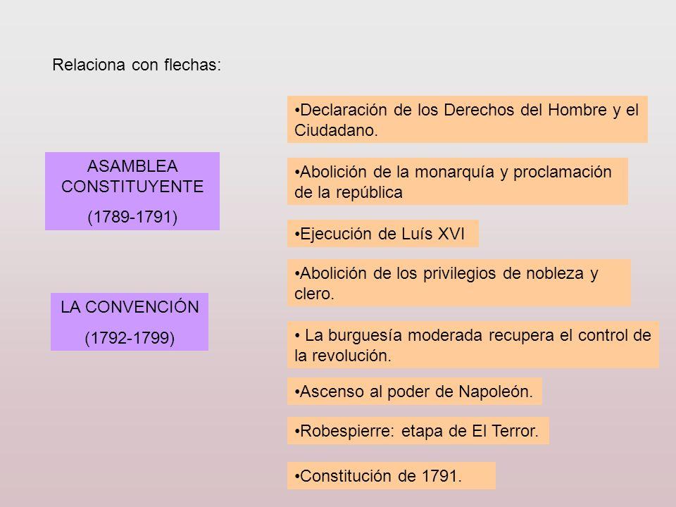 Relaciona con flechas: ASAMBLEA CONSTITUYENTE (1789-1791) Constitución de 1791. LA CONVENCIÓN (1792-1799) Ejecución de Luís XVI Declaración de los Der