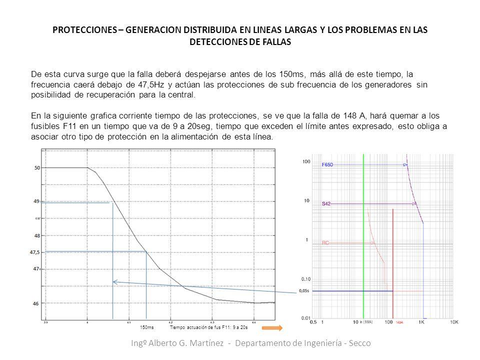 De esta curva surge que la falla deberá despejarse antes de los 150ms, más allá de este tiempo, la frecuencia caerá debajo de 47,5Hz y actúan las prot