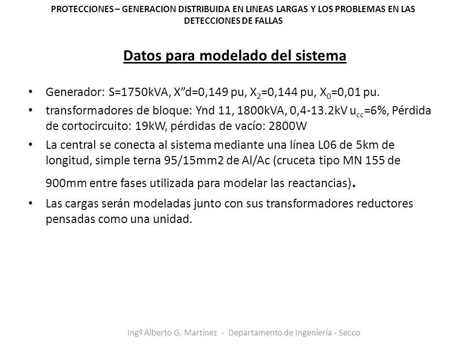 Datos para modelado del sistema Generador: S=1750kVA, Xd=0,149 pu, X 2 =0,144 pu, X 0 =0,01 pu. transformadores de bloque: Ynd 11, 1800kVA, 0,4-13.2kV