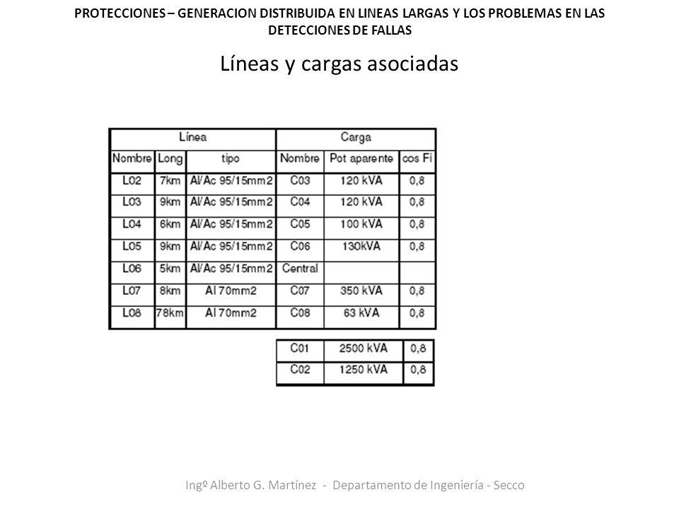Líneas y cargas asociadas Ingº Alberto G. Martínez - Departamento de Ingeniería - Secco PROTECCIONES – GENERACION DISTRIBUIDA EN LINEAS LARGAS Y LOS P