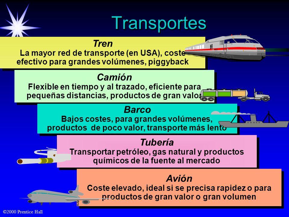 ©2000 Prentice Hall Tren La mayor red de transporte (en USA), coste efectivo para grandes volúmenes, piggyback Tren La mayor red de transporte (en USA