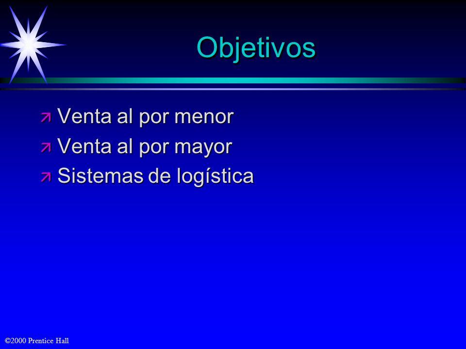 ©2000 Prentice Hall ObjetivosObjetivos ä Venta al por menor ä Venta al por mayor ä Sistemas de logística