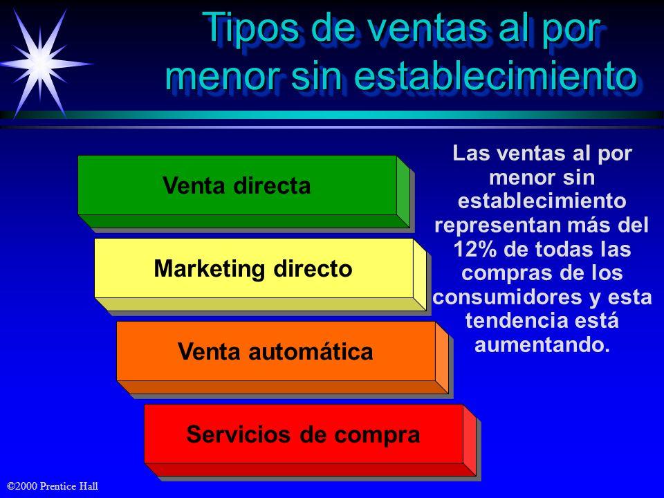 ©2000 Prentice Hall Tipos de ventas al por menor sin establecimiento Venta directa Marketing directo Servicios de compra Las ventas al por menor sin e