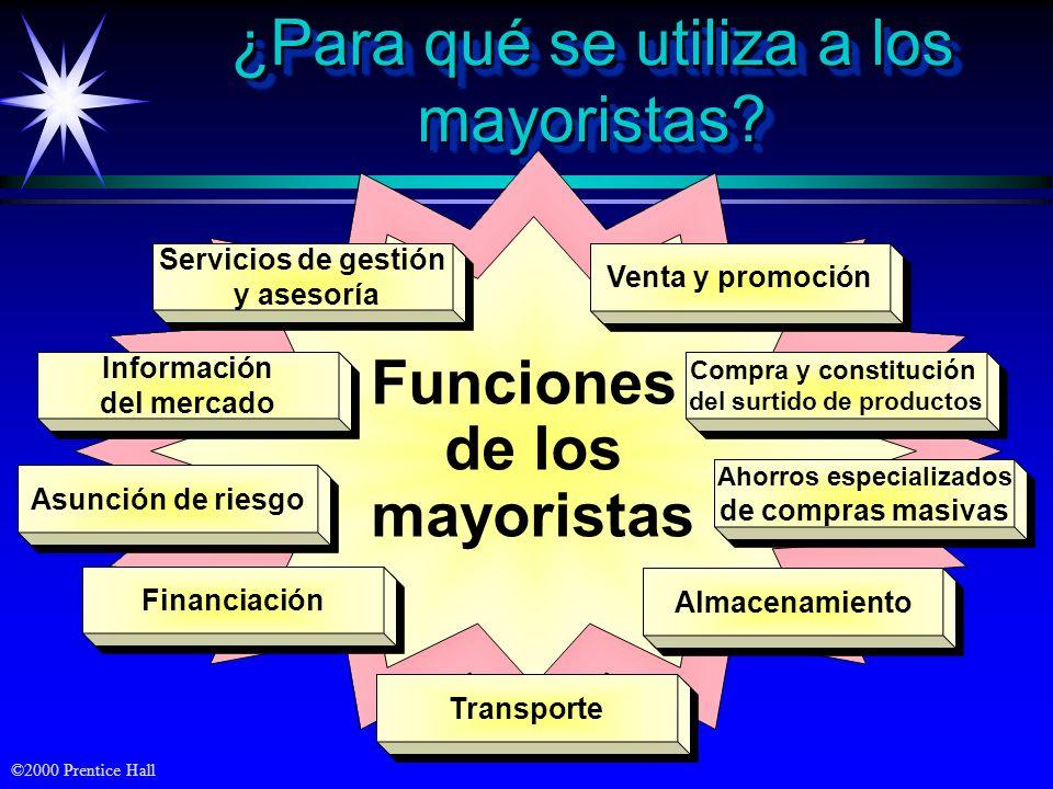 ©2000 Prentice Hall ¿Para qué se utiliza a los mayoristas? Funciones de los mayoristas Servicios de gestión y asesoría Servicios de gestión y asesoría