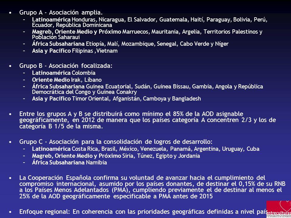 Grupo A - Asociación amplia. –Latinoamérica Honduras, Nicaragua, El Salvador, Guatemala, Haití, Paraguay, Bolivia, Perú, Ecuador, República Dominicana