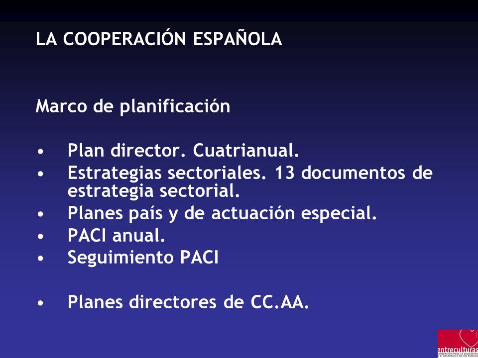 LA COOPERACIÓN ESPAÑOLA Marco de planificación Plan director. Cuatrianual. Estrategias sectoriales. 13 documentos de estrategia sectorial. Planes país
