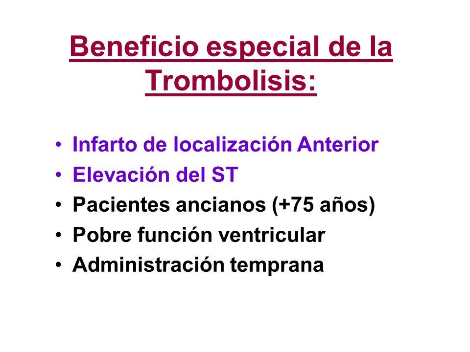 Beneficio especial de la Trombolisis: Infarto de localización Anterior Elevación del ST Pacientes ancianos (+75 años) Pobre función ventricular Admini