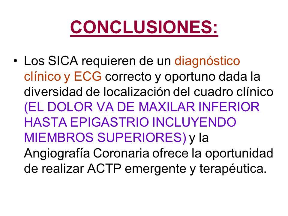 CONCLUSIONES: Los SICA requieren de un diagnóstico clínico y ECG correcto y oportuno dada la diversidad de localización del cuadro clínico (EL DOLOR V