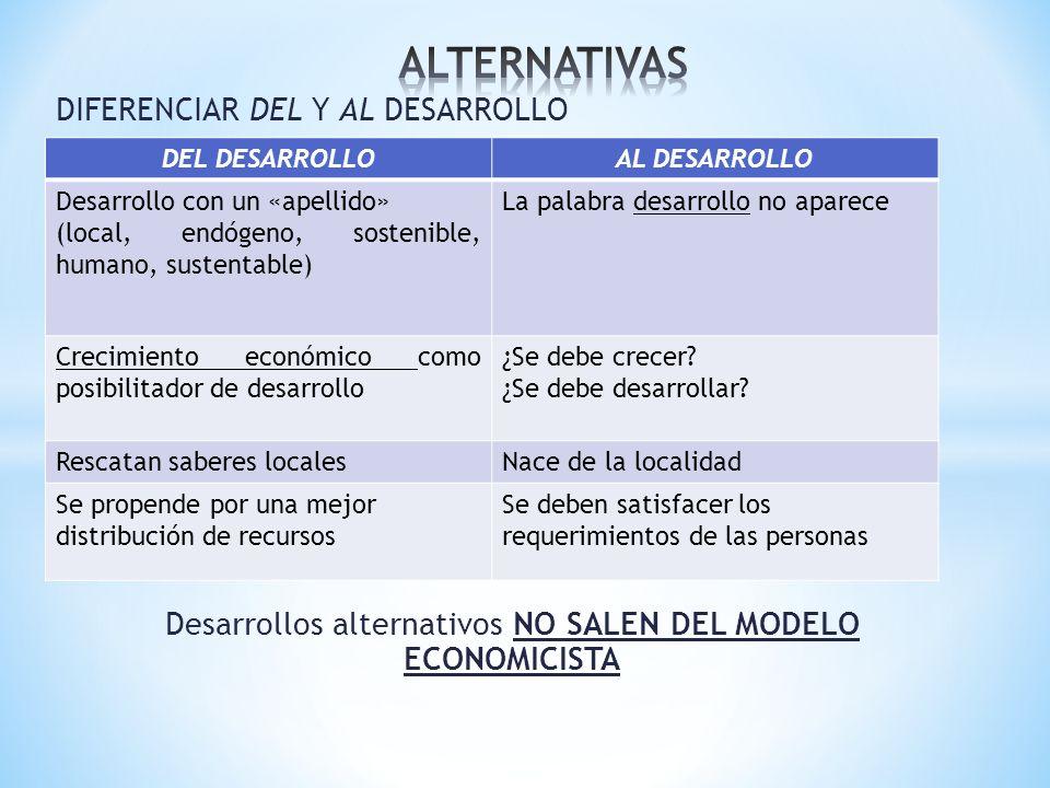 DIFERENCIAR DEL Y AL DESARROLLO Desarrollos alternativos NO SALEN DEL MODELO ECONOMICISTA DEL DESARROLLOAL DESARROLLO Desarrollo con un «apellido» (lo