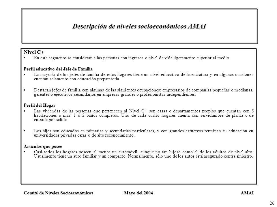 AMAIComité de Niveles SocioeconómicosMayo del 2004 26 Descripción de niveles socioeconómicos AMAI Nivel C+ En este segmento se consideran a las person