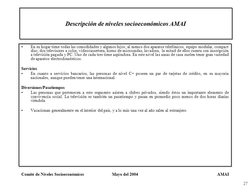 AMAIComité de Niveles SocioeconómicosMayo del 2004 27 Descripción de niveles socioeconómicos AMAI En su hogar tiene todas las comodidades y algunos lu