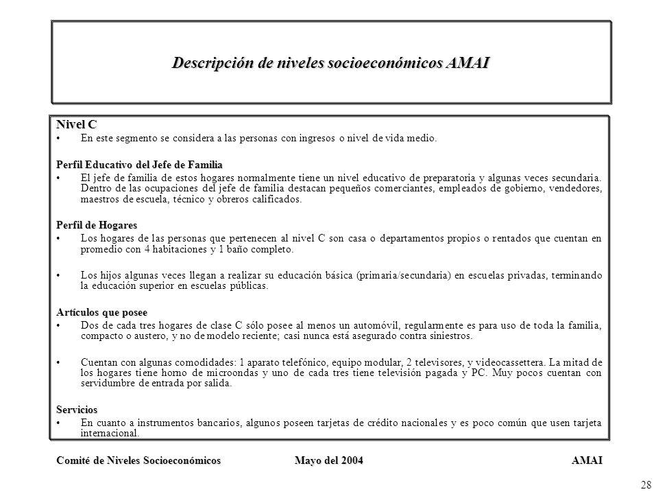 AMAIComité de Niveles SocioeconómicosMayo del 2004 28 Descripción de niveles socioeconómicos AMAI Nivel C En este segmento se considera a las personas