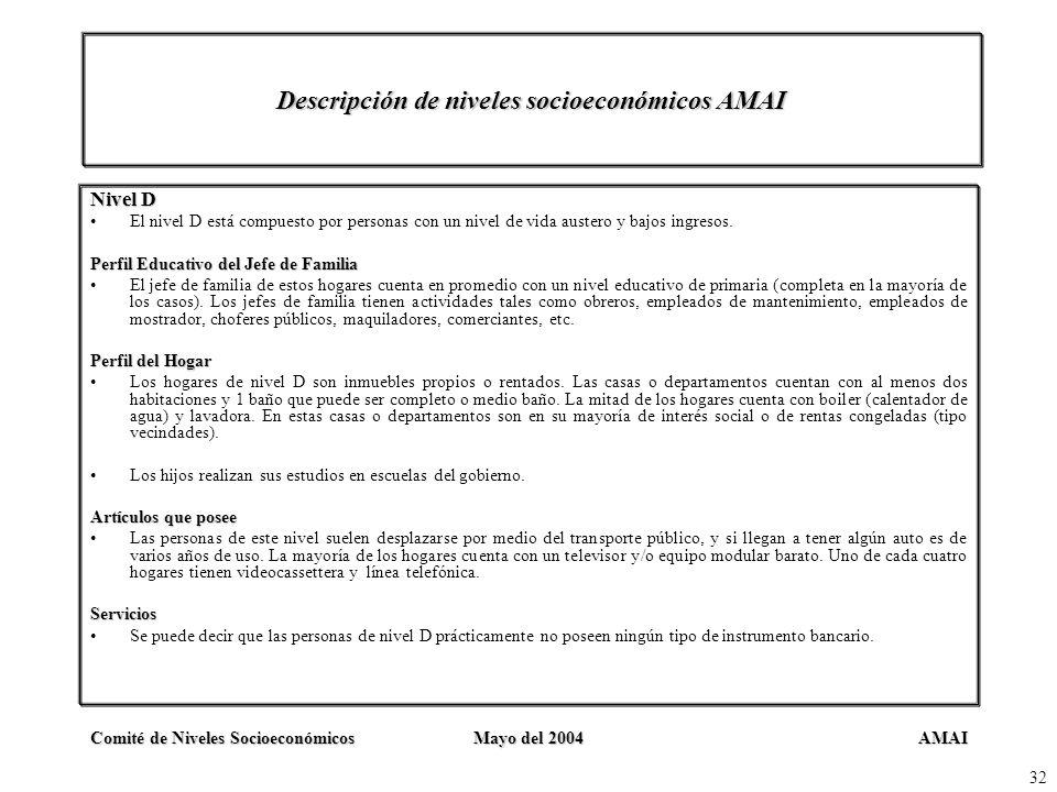 AMAIComité de Niveles SocioeconómicosMayo del 2004 32 Descripción de niveles socioeconómicos AMAI Nivel D El nivel D está compuesto por personas con u