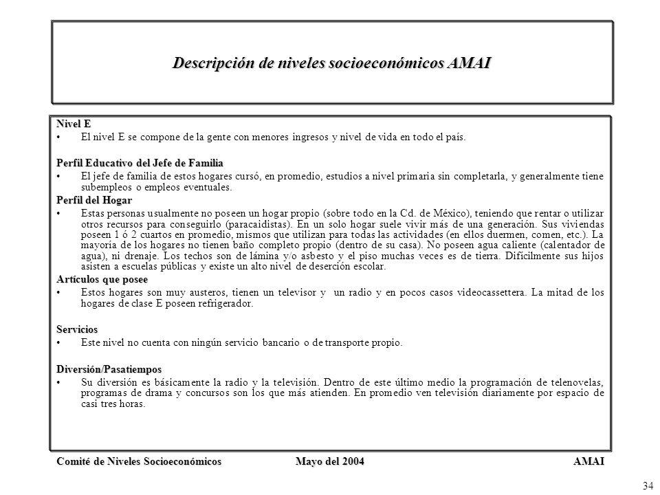 AMAIComité de Niveles SocioeconómicosMayo del 2004 34 Descripción de niveles socioeconómicos AMAI Nivel E El nivel E se compone de la gente con menore