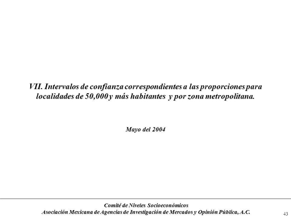 43 VII. Intervalos de confianza correspondientes a las proporciones para localidades de 50,000 y más habitantes y por zona metropolitana. Mayo del 200