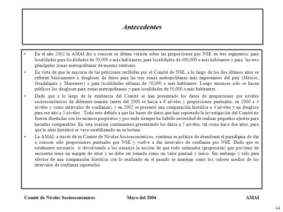 AMAIComité de Niveles SocioeconómicosMayo del 2004 44 Antecedentes En el año 2002 la AMAI dio a conocer su última versión sobre las proporciones por N