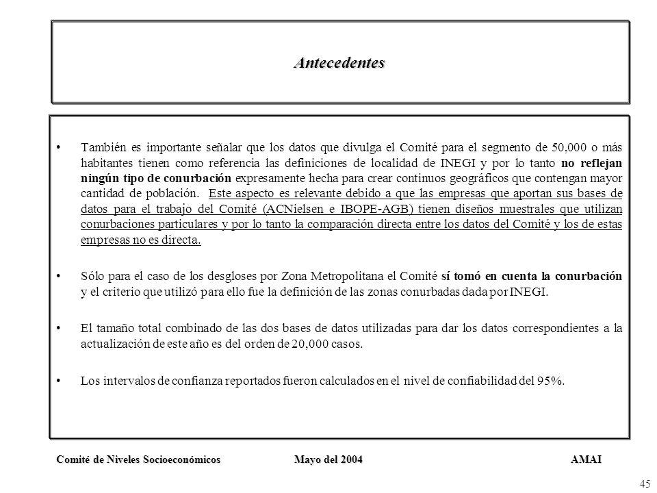 AMAIComité de Niveles SocioeconómicosMayo del 2004 45 También es importante señalar que los datos que divulga el Comité para el segmento de 50,000 o m