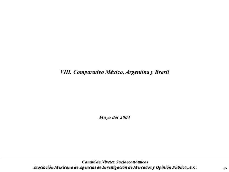 49 VIII. Comparativo México, Argentina y Brasil Mayo del 2004 Comité de Niveles Socioeconómicos Asociación Mexicana de Agencias de Investigación de Me
