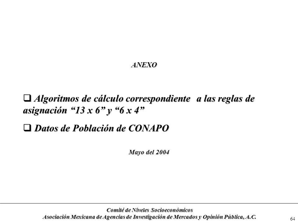64 Mayo del 2004 Comité de Niveles Socioeconómicos Asociación Mexicana de Agencias de Investigación de Mercados y Opinión Pública, A.C. Algoritmos de