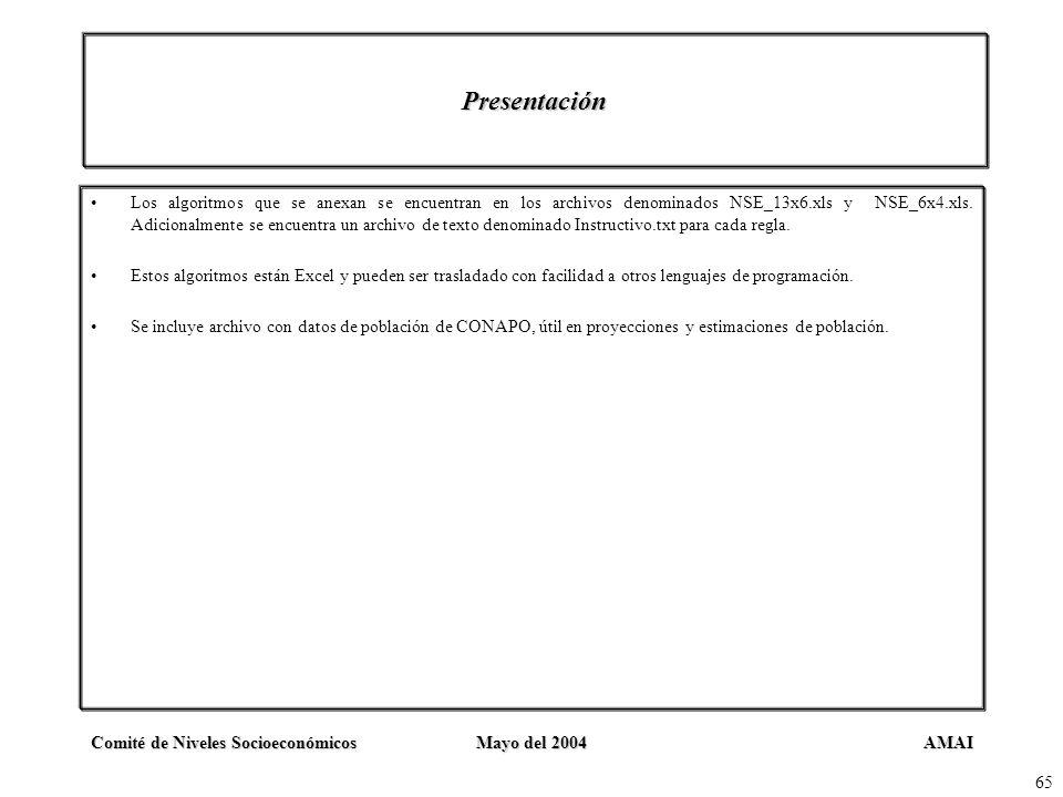 AMAIComité de Niveles SocioeconómicosMayo del 2004 65 Presentación Los algoritmos que se anexan se encuentran en los archivos denominados NSE_13x6.xls