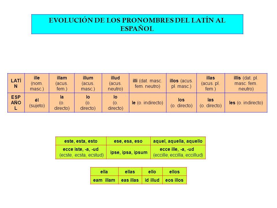 EVOLUCIÓN DE LOS PRONOMBRES DEL LATÍN AL ESPAÑOL LATÍ N ille (nom.