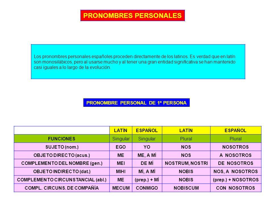 PRONOMBRES PERSONALES PRONOMBRE PERSONAL DE 1ª PERSONA LATÍNESPAÑOLLATÍNESPAÑOL FUNCIONESSingular Plural SUJETO (nom.)EGOYONOSNOSOTROS OBJETO DIRECTO (acus.)MEME, A MÍNOSA NOSOTROS COMPLEMENTO DEL NOMBRE (gen.)MEIDE MÍNOSTRUM, NOSTRIDE NOSOTROS OBJETO INDIRECTO (dat.)MIHIMÍ, A MÍNOBISNOS, A NOSOTROS COMPLEMENTO CIRCUNSTANCIAL (abl.)ME(prep.) + MÍNOBIS(prep.) + NOSOTROS COMPL.