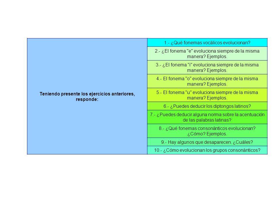 Teniendo presente los ejercicios anteriores, responde: 1.- ¿Qué fonemas vocálicos evolucionan.