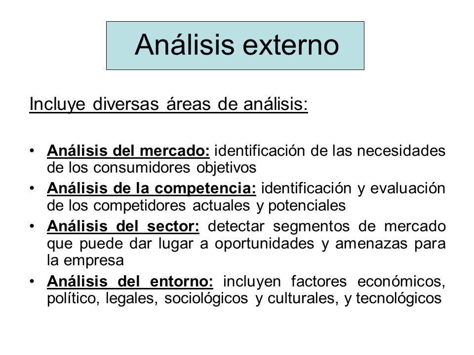 Análisis externo Incluye diversas áreas de análisis: Análisis del mercado: identificación de las necesidades de los consumidores objetivos Análisis de