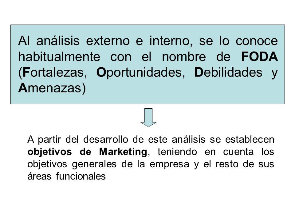 Al análisis externo e interno, se lo conoce habitualmente con el nombre de FODA (Fortalezas, Oportunidades, Debilidades y Amenazas) A partir del desar