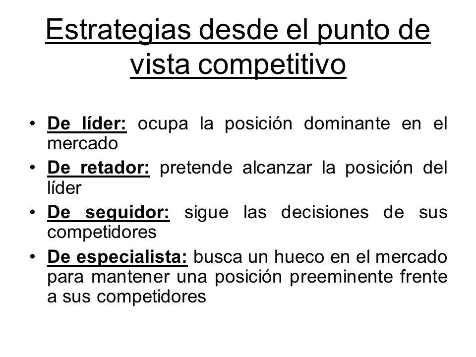 Estrategias desde el punto de vista competitivo De líder: ocupa la posición dominante en el mercado De retador: pretende alcanzar la posición del líde