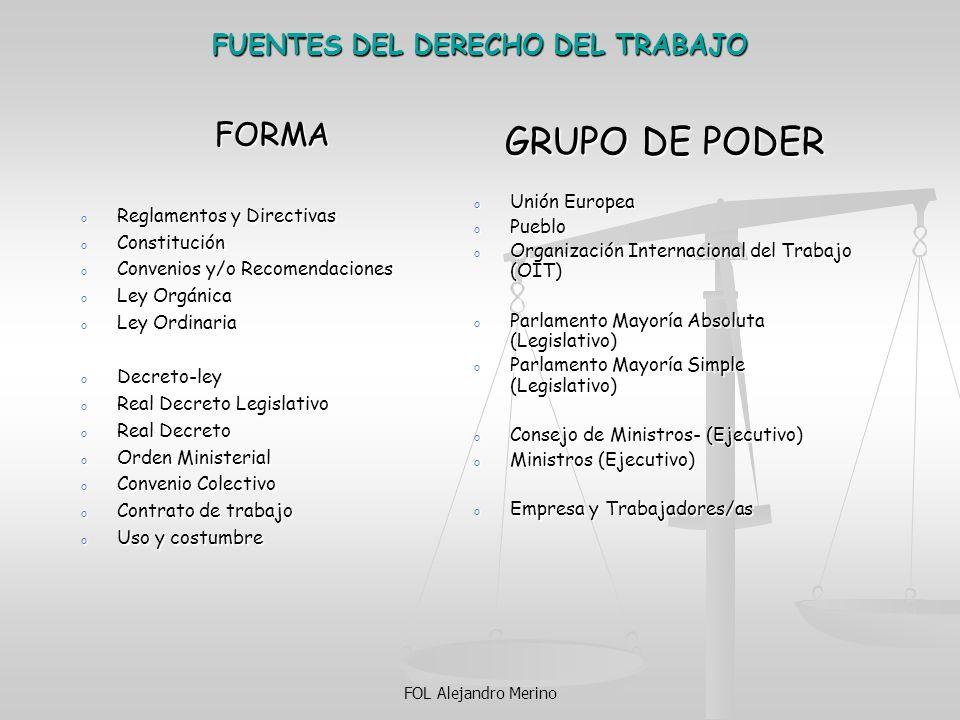 FOL Alejandro Merino FUENTES DEL DERECHO DEL TRABAJO FORMA o Reglamentos y Directivas o Constitución o Convenios y/o Recomendaciones o Ley Orgánica o