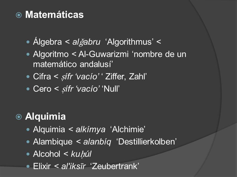 Matemáticas Álgebra < al ǧ abru Algorithmus < Algoritmo < Al-Guwarizmi nombre de un matemático andalusí Cifra < ífr vacío Ziffer, Zahl Cero < ífr vací
