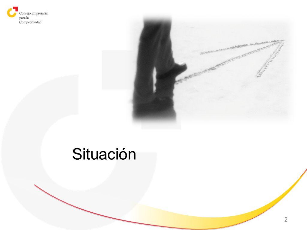 2 Situación
